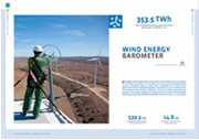 EurObservER-Wind-Energy-barometer-2018-Mini