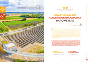 Solar-thermal-and-concentrated-solar-power-barometer–2021