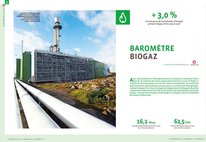 BaroBiogaz2017-fr